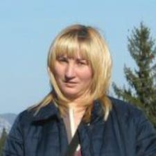 Το προφίλ του/της Ljubinka Buba