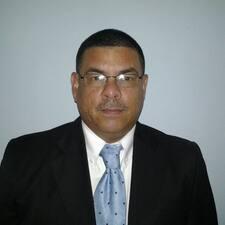 Aristides felhasználói profilja