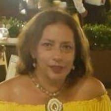 Maria Jimena - Uživatelský profil