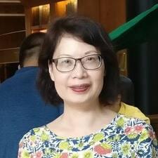 Yuen Fong felhasználói profilja