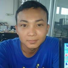 Jazuli - Profil Użytkownika
