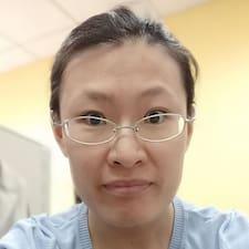 沛妍 - Profil Użytkownika