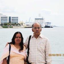 Användarprofil för Dr. Umesh Datta
