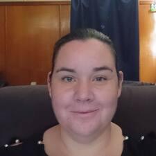 Alesia User Profile