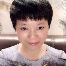 萍 Brugerprofil