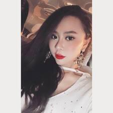Ngân Hà - Profil Użytkownika