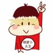 胡萝卜大王 felhasználói profilja