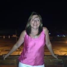 Profil utilisateur de Olga Elena