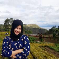 Nurul - Profil Użytkownika