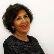 Patricia Eugenia User Profile