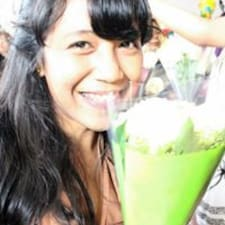Profil utilisateur de Nanda Putri