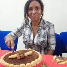 Leticia Eugenia User Profile