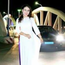 Profil utilisateur de Thien Nhi