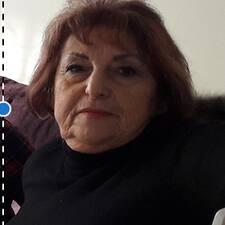 Клара Kullanıcı Profili