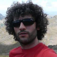 Mehmet - Profil Użytkownika