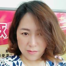 Profil utilisateur de 竹梅