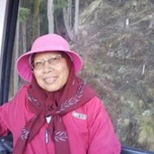 Mohd Taib User Profile