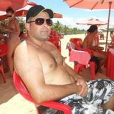 Profil utilisateur de Leandro