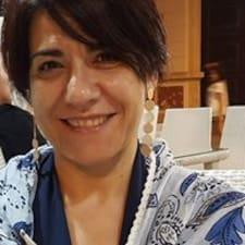 Profil Pengguna Mariacristina