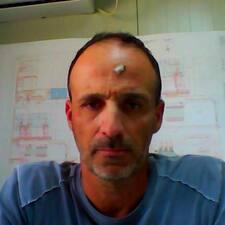 โพรไฟล์ผู้ใช้ Ioannis
