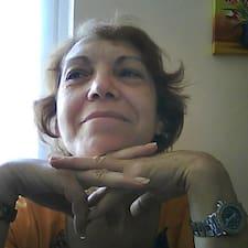 Profil utilisateur de Nunziata