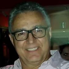 Reynaldo - Profil Użytkownika