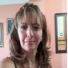 Yoandra User Profile