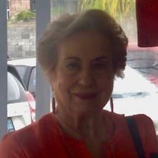 Профиль пользователя María Eugenia Ileana