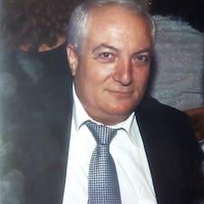 Θρασύβουλος - Profil Użytkownika