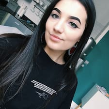 Profil korisnika Meg