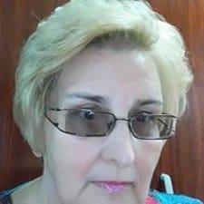 Adrijena felhasználói profilja