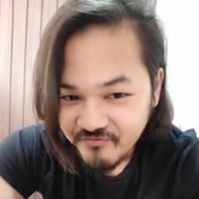 Kitpitak felhasználói profilja