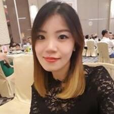 Ceci User Profile