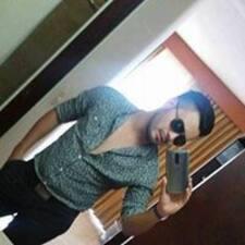 Ck felhasználói profilja