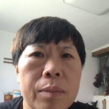 Profil utilisateur de 枫林