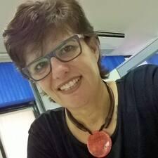 Profil utilisateur de Goreti