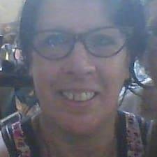 Profil utilisateur de Graciela Mónica
