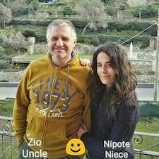 Профиль пользователя Luigi E Francesca (Zio E Nipote!)