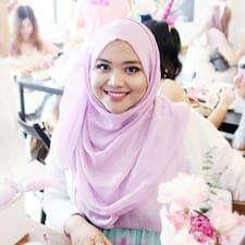 Syafiqah - Uživatelský profil