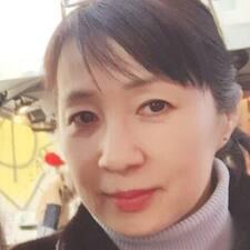 Haejin Brugerprofil