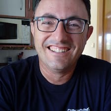 Profil Pengguna Pedro Ángel