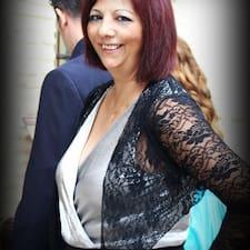 Maria Del Carmenさんのプロフィール