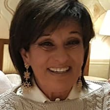 Angela Maria Brukerprofil