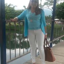 Profil utilisateur de María Teresa