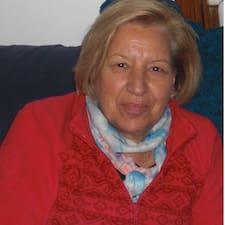 Antonia Francisca