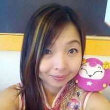 Profil korisnika Har C.Y