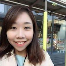 Migyeong - Profil Użytkownika