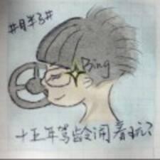 Το προφίλ του/της 张昊宇