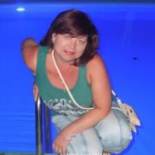 Sysueva - Uživatelský profil