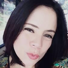 Luz María - Uživatelský profil